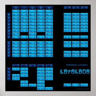 Katakana Japanese Alphabet Poster (Black/Blue)