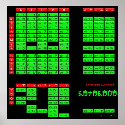 Katakana Japanese Alphabet Poster (Black/Green)