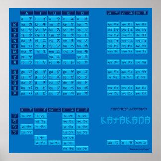 Katakana Japanese Alphabet Poster (Blue/Blue)