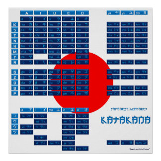 Katakana Japanese Alphabet Poster (Flag/Blue)