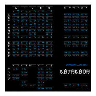 Katakana Poster - Japanese Alphabet (Black/Black)