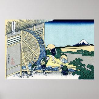 Katsushika Hokusai Watermill at Onsen Poster