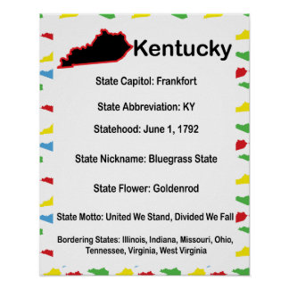 Kentucky Information Education Poster