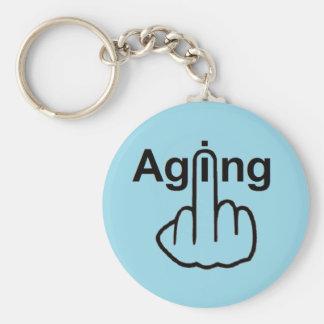 Key Chain Aging Flip Basic Round Button Keychain