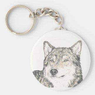 Key Chain Alpha Male Wolf