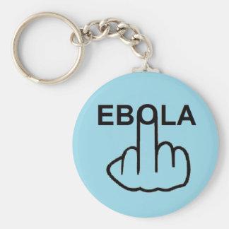 Key Chain Blast Ebola