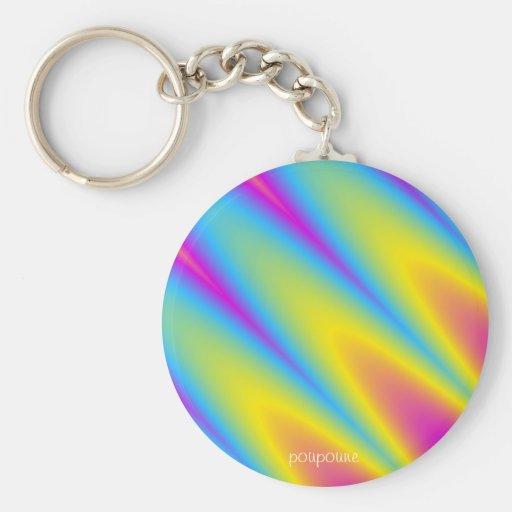 key finder keychains