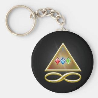 Key to Manifestation Basic Round Button Key Ring