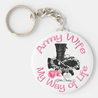 Keychain Army Wife my Way of Life