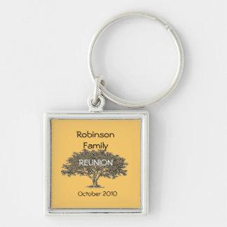 Keychain - Family Reunion