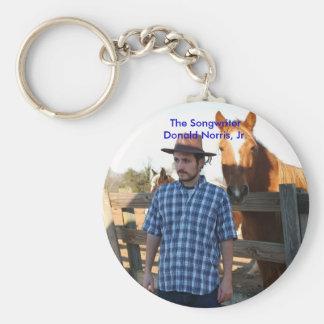 Keychain