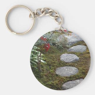 Keychain: Moos Path Basic Round Button Key Ring