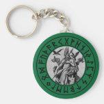 keychain Odin Shield