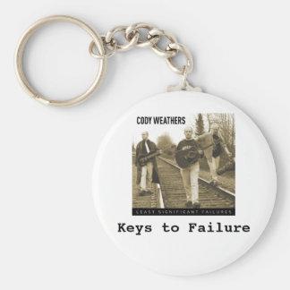 Keys to Failure Key Ring