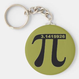 Khaki Pi Keychain