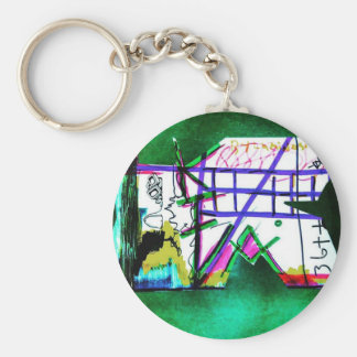 Khocolate and Tea Philosophy donated to the Dia Key Ring