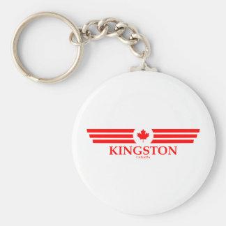 KINGSTON KEY RING