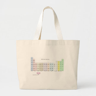 Knitter's Periodic Table of Fibers Large Tote Bag