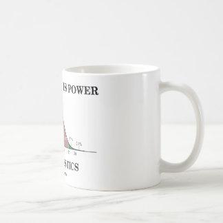 Knowledge Is Power Do Statistics (Stats Humor) Coffee Mug