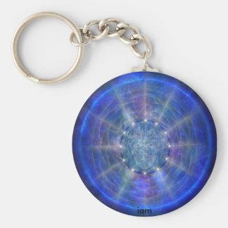 kosmos, iam key ring