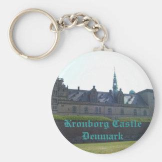 Kronborg Castle Denmark Key Ring