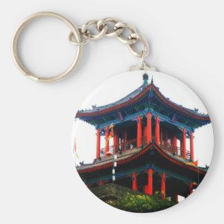 Kuixing Building Key Chain
