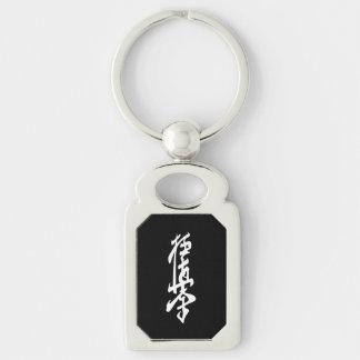 Kyokushinkai Karate Key Ring