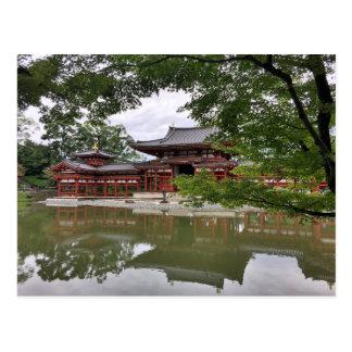 Kyoto Japan Postcard