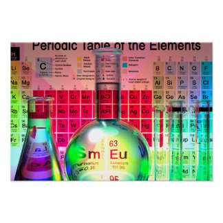 Laboratory glassware poster