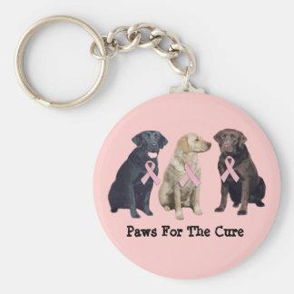 Labrador Retriever Breast Cancer Keychain