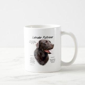Labrador Retriever (chocolate) History Design Basic White Mug