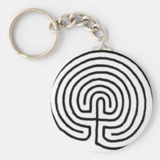 Labyrinth Key Ring