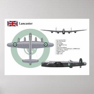Lancaster Egypt Poster