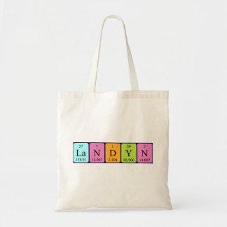 Landyn periodic table name tote bag