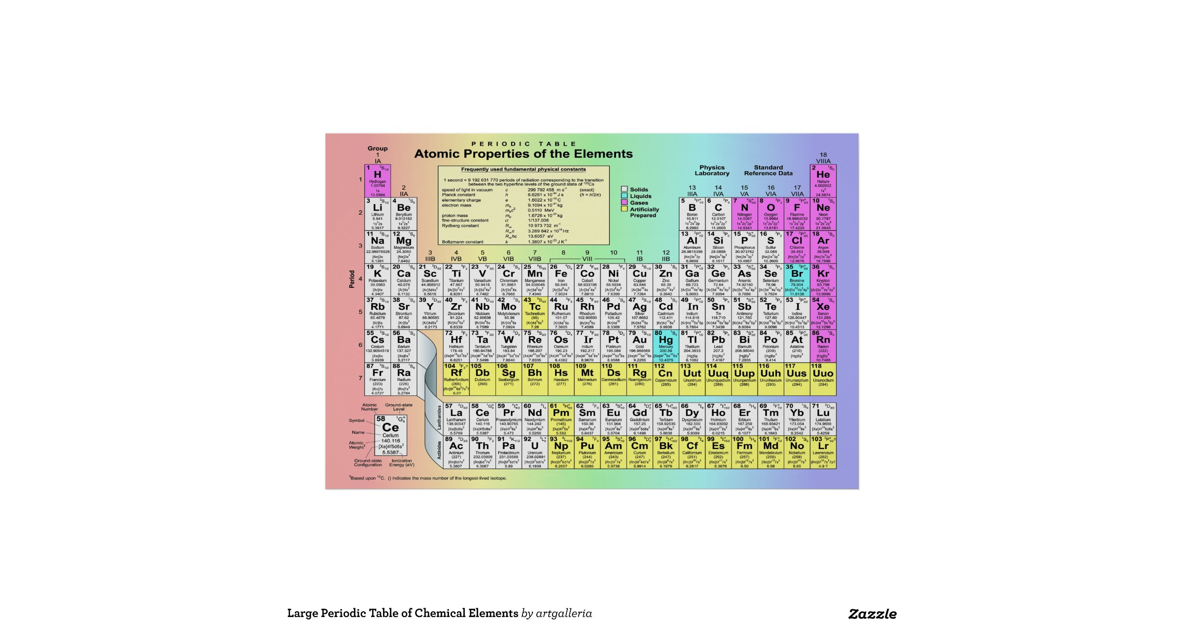 Large periodic table of chemical elements poster zazzle for C table of elements