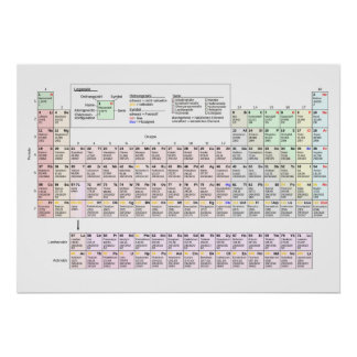 Large Periodic Table of Elements in German Poster