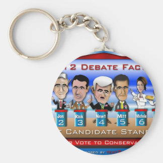 Last Candidate Standing Key Ring