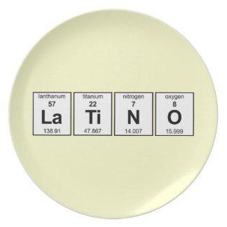 LaTiNO Plate