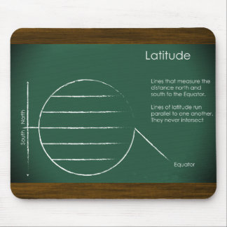 Latitude Mousepad