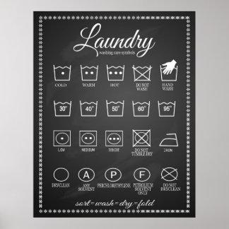 Laundry poster infographic symbols
