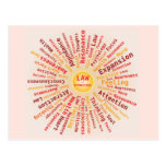 Law of Attraction Word Cloud Yellow Orange Colours