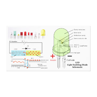 LED Light Emitting Diode Schematic Gallery Wrap Canvas