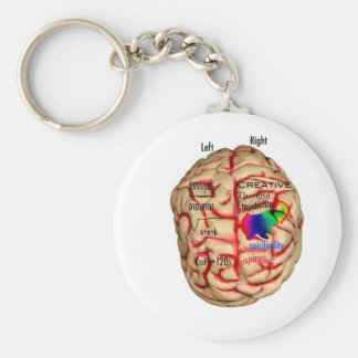 Left and Risht Side of Brain Key Ring