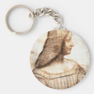 Leonardo da Vinci - Isabella D'este Painting Key Ring