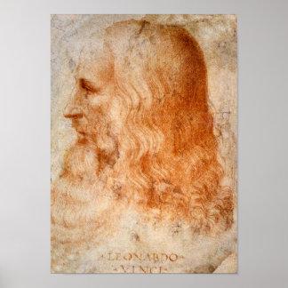 Leonardo da Vinci Print