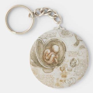 Leonardo da Vinci Studies of the Fetus in the Womb Key Ring