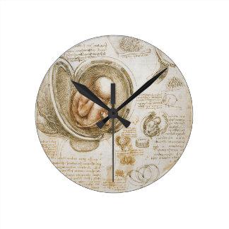 Leonardo da Vinci Studies of the Fetus in the Womb Round Clock