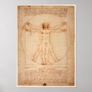 Leonardo de Vinci Drawing Poster