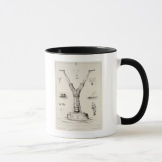 Letter Y from an alphabet primer Mug