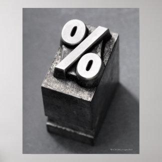 % Letterpress type Poster